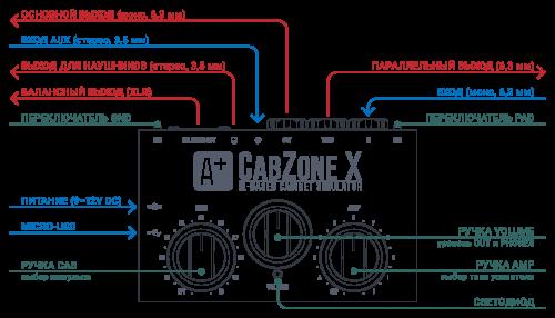 CabZone-X-Scheme-RU