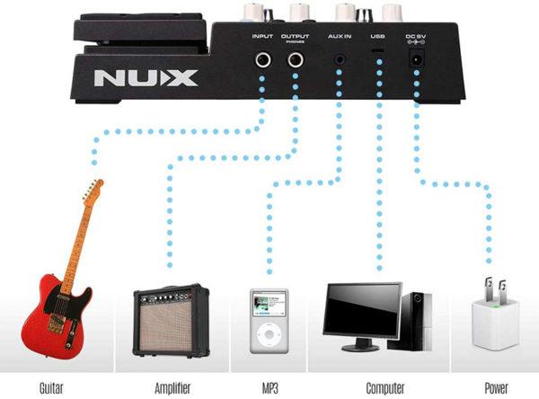 Фото 3 - Nux MG-300 Modeling Processor Процессор эффектов.